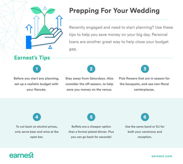 Earnest Fairy Godmother Wedding Investment
